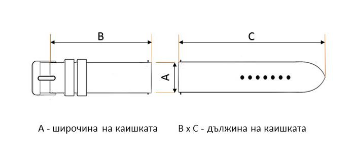 Диаграма размер каишки на часовници